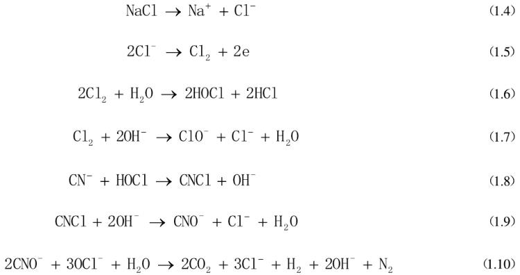 电镀废水的几种处理方法